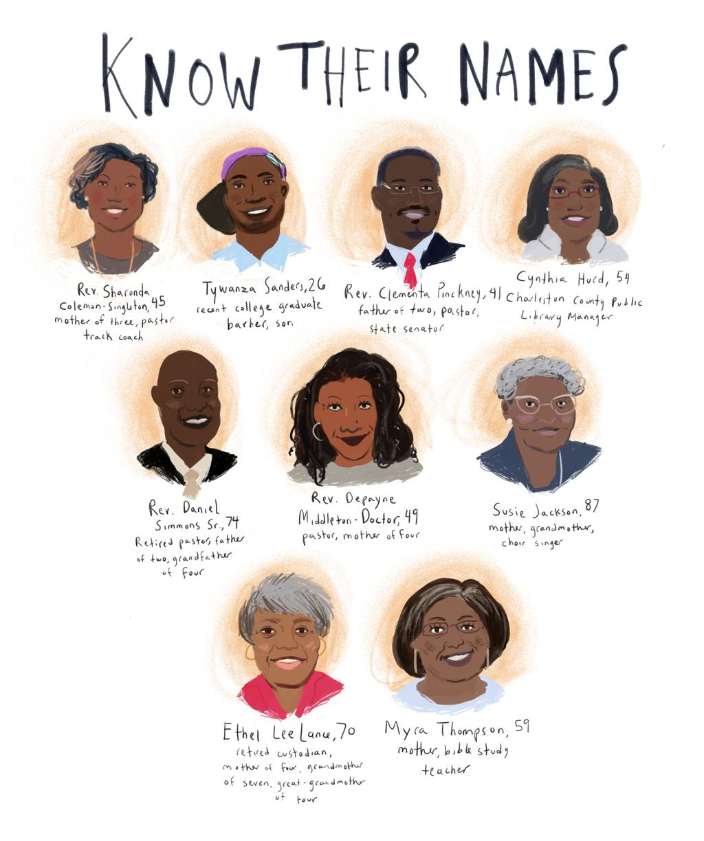 Know Their Names